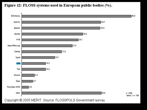 357_kde_in_euro_gov-thu.png