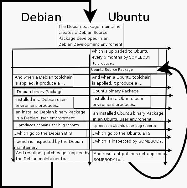 ubuntu_parasitism.png