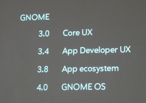 GNOME OS!
