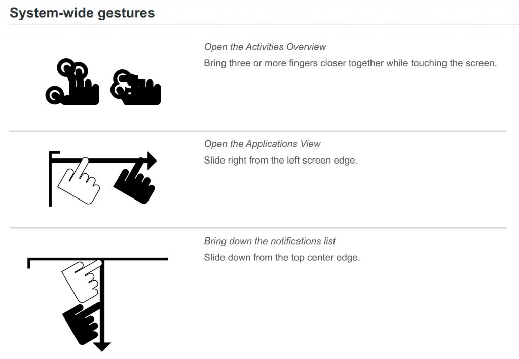GNOME gestures
